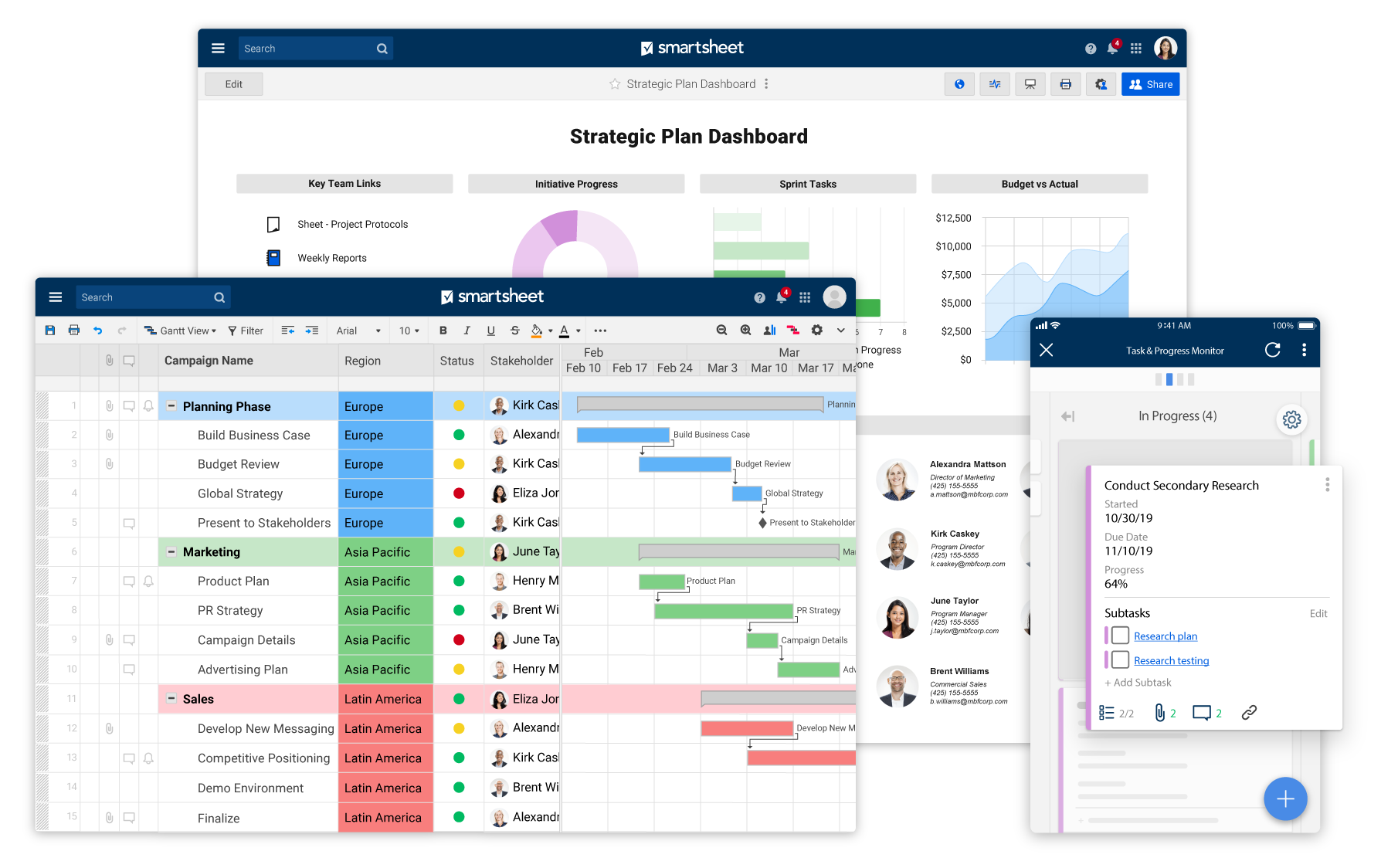 Best Free Agile Project Management Software 1